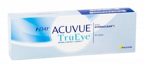 Сферические контактные линзы для корректировки и улучшения зрения